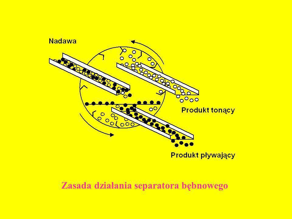 Zasada działania separatora bębnowego