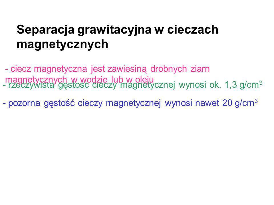 Separacja grawitacyjna w cieczach magnetycznych - rzeczywista gęstość cieczy magnetycznej wynosi ok. 1,3 g/cm 3 - pozorna gęstość cieczy magnetycznej