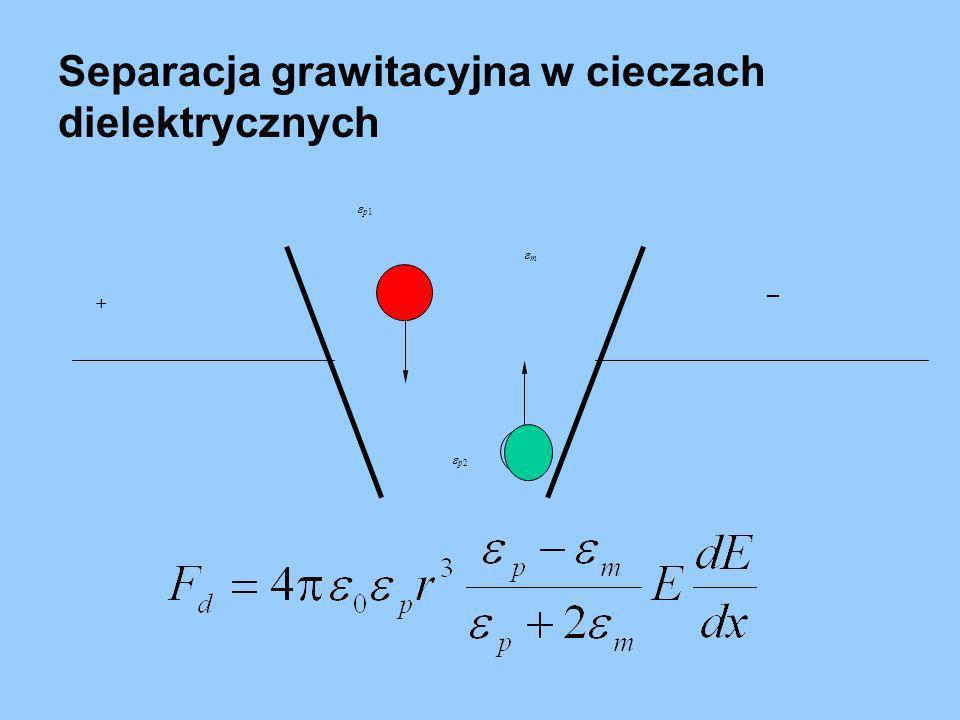 Separacja grawitacyjna w cieczach dielektrycznych p1 p2 _ + m