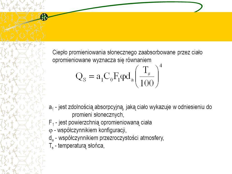 Ciepło promieniowania słonecznego zaabsorbowane przez ciało opromieniowane wyznacza się równaniem a 1 - jest zdolnością absorpcyjną, jaką ciało wykazu