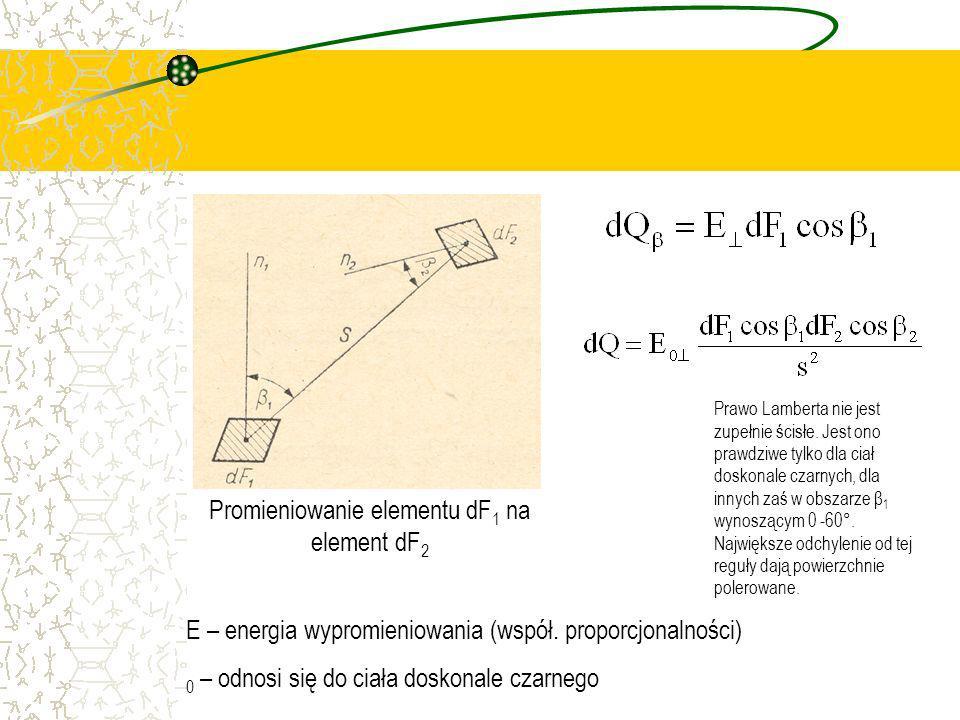 Promieniowanie elementu dF 1 na element dF 2 E – energia wypromieniowania (współ. proporcjonalności) 0 – odnosi się do ciała doskonale czarnego Prawo