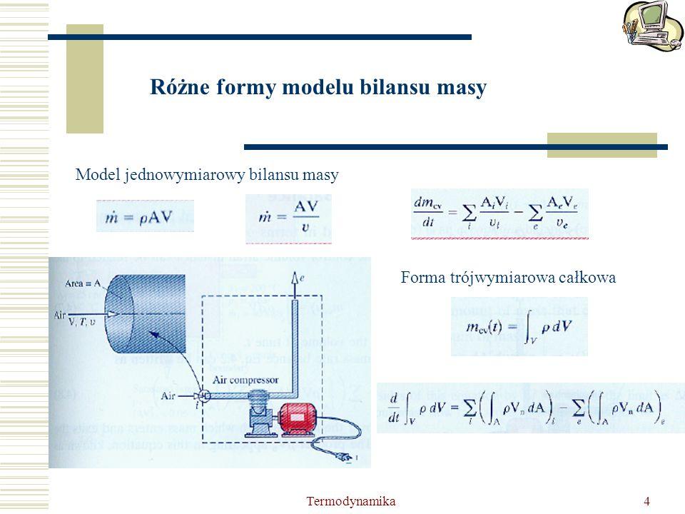 Termodynamika4 Różne formy modelu bilansu masy Model jednowymiarowy bilansu masy Forma trójwymiarowa całkowa