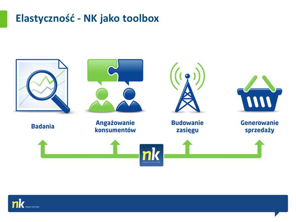 Elastyczność - NK jako toolbox