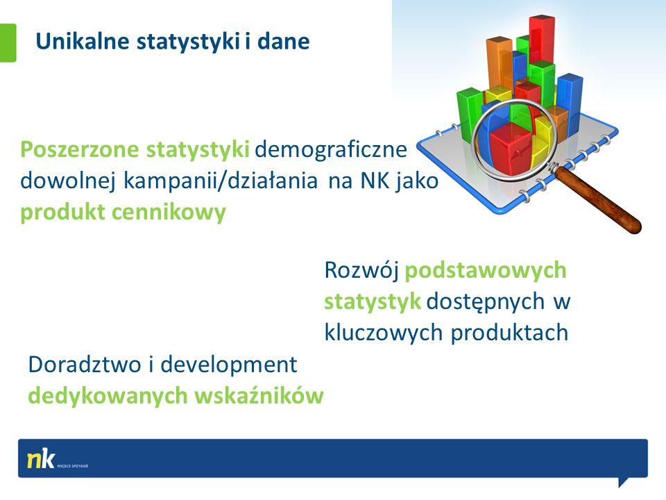 Unikalne statystyki i dane Poszerzone statystyki demograficzne dowolnej kampanii/działania na NK jako produkt cennikowy Rozwój podstawowych statystyk dostępnych w kluczowych produktach Doradztwo i development dedykowanych wskaźników