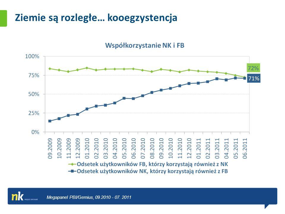 Internetowe Księstwo Polandii to: Równiny B2C Wzgórza B2B