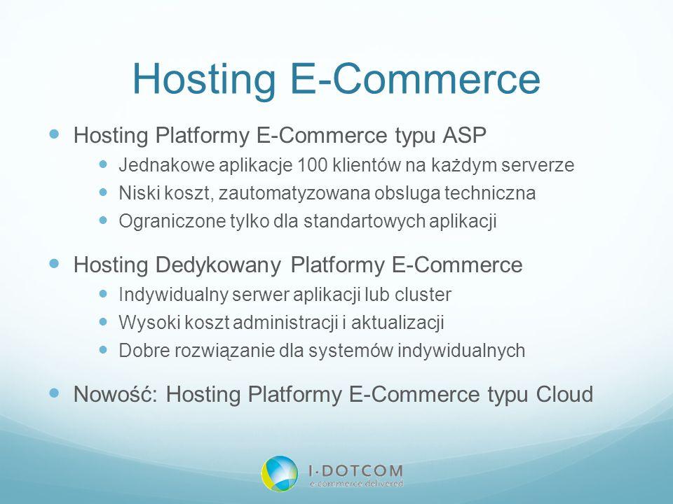 Hosting E-Commerce Hosting Platformy E-Commerce typu ASP Jednakowe aplikacje 100 klientów na każdym serverze Niski koszt, zautomatyzowana obsluga tech