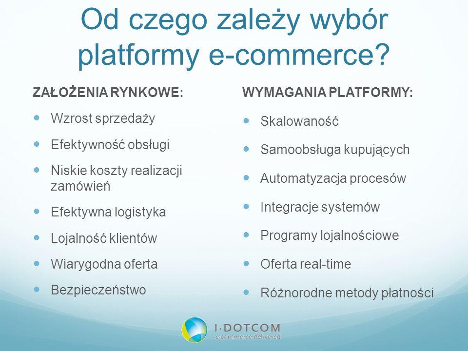 Od czego zależy wybór platformy e-commerce? ZAŁOŻENIA RYNKOWE: Wzrost sprzedaży Efektywność obsługi Niskie koszty realizacji zamówień Efektywna logist