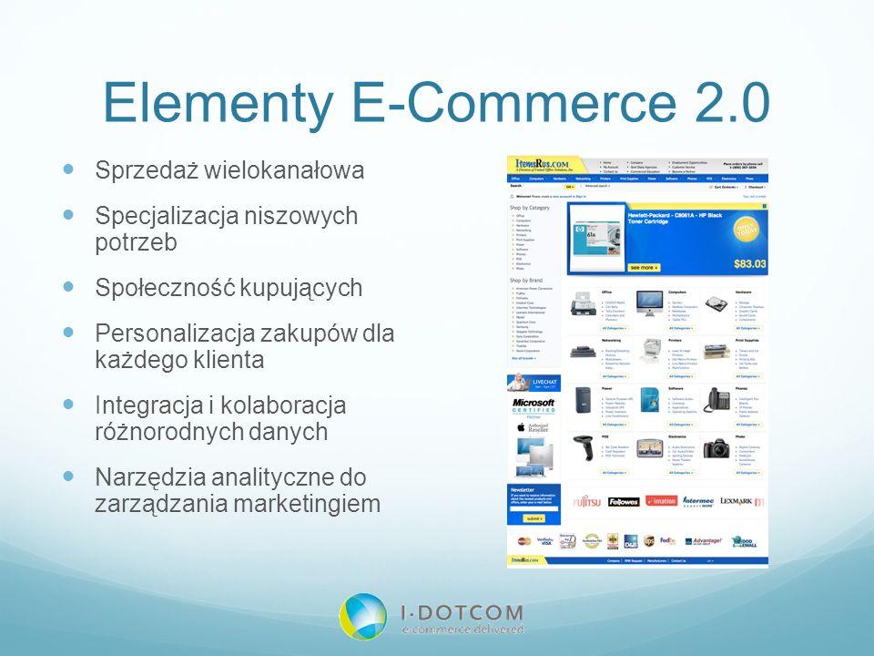 Elementy E-Commerce 2.0 Sprzedaż wielokanałowa Specjalizacja niszowych potrzeb Społeczność kupujących Personalizacja zakupów dla każdego klienta Integ