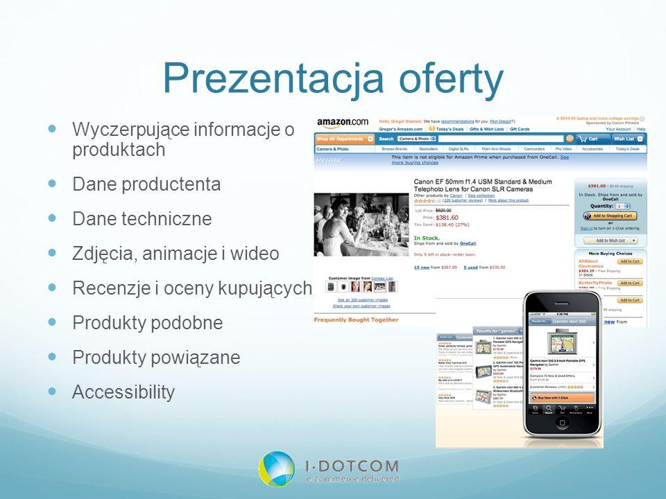 Prezentacja oferty Wyczerpujące informacje o produktach Dane productenta Dane techniczne Zdjęcia, animacje i wideo Recenzje i oceny kupujących Produkt