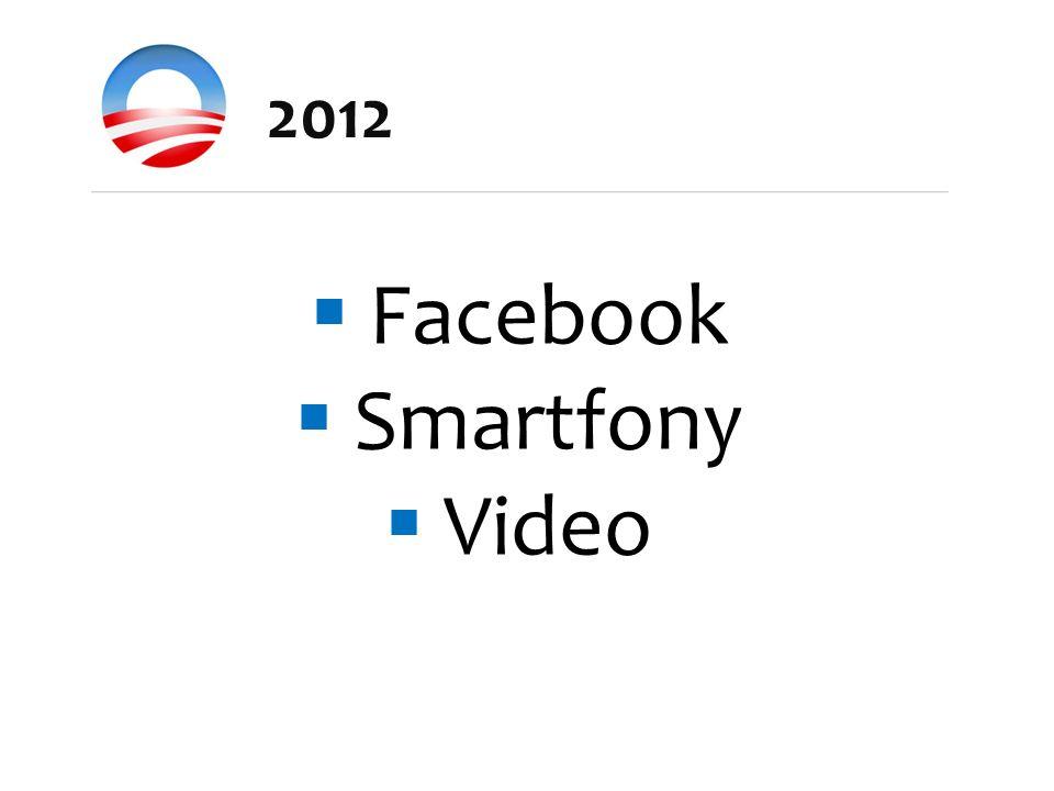 Facebook Smartfony Video