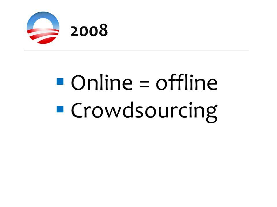 Online = offline Crowdsourcing