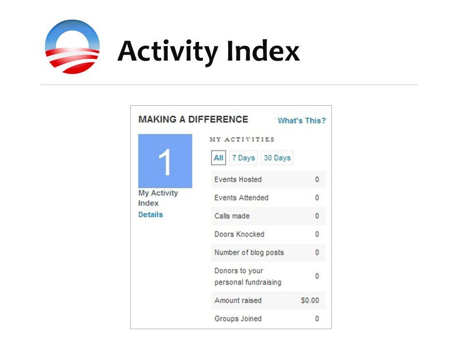 Activity Index