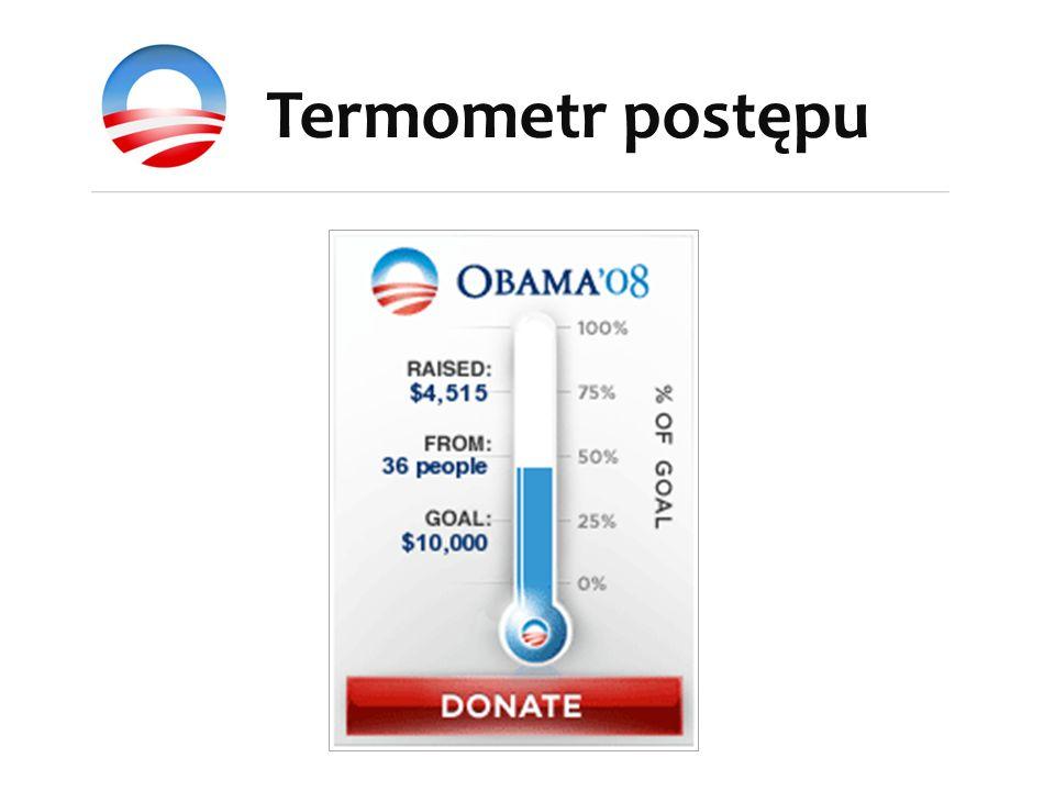 Termometr postępu