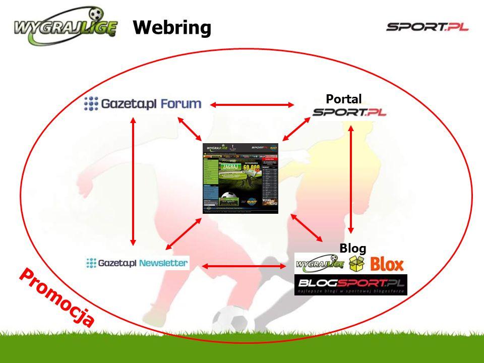 Webring Promocja Portal Blog