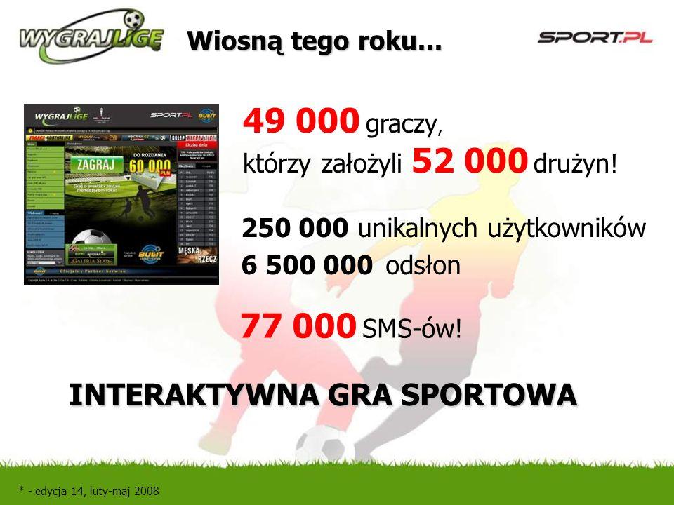 49 000 graczy, którzy założyli 52 000 drużyn.