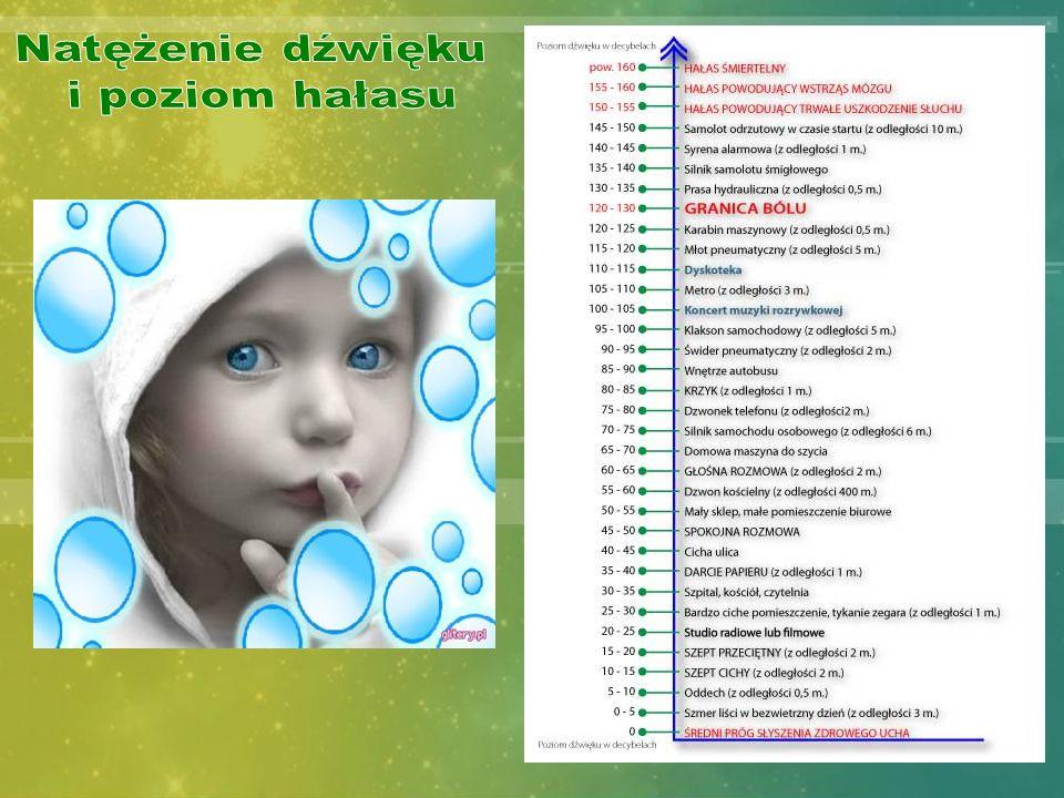 Społeczne i zdrowotne skutki oddziaływania hałasu wyrażają się: a)szkodliwym działaniem na zdrowie ludności; b) obniżeniem sprawności i chęci działania oraz wydajności pracy; c) negatywnym wpływem na możliwość komunikowania się; d) utrudnianiem odbioru sygnałów optycznych; e) obniżeniem sprawności nauczania; f) powodowaniem lokalnych napięć i kłótni między ludźmi; g) zwiększeniem negatywnych uwarunkowań w pracy i komunikacji, powodujących wypadki; h) rosnącymi liczbami zachorowań na głuchotę zawodową.