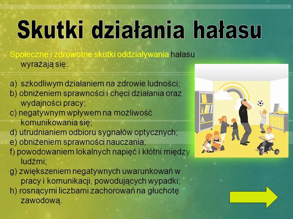 Społeczne i zdrowotne skutki oddziaływania hałasu wyrażają się: a)szkodliwym działaniem na zdrowie ludności; b) obniżeniem sprawności i chęci działani