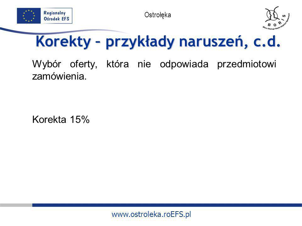 www.ostroleka.roEFS.pl Ostrołęka Korekty – przykłady naruszeń, c.d. Wybór oferty, która nie odpowiada przedmiotowi zamówienia. Korekta 15%