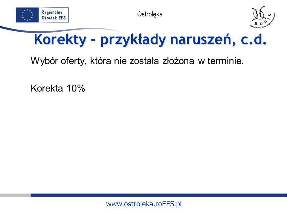 www.ostroleka.roEFS.pl Ostrołęka Korekty – przykłady naruszeń, c.d. Wybór oferty, która nie została złożona w terminie. Korekta 10%