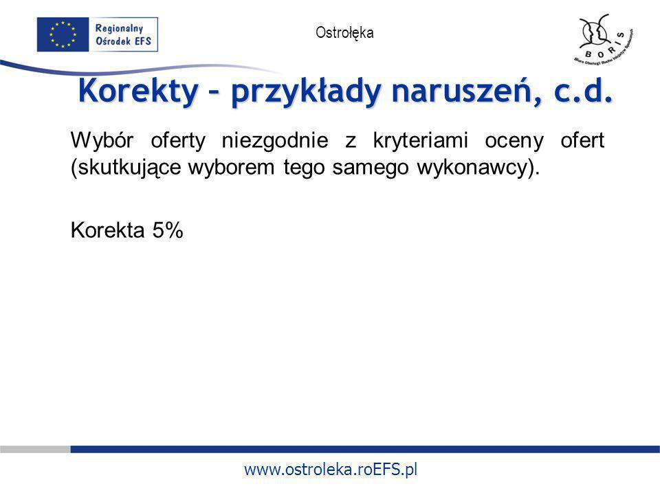 www.ostroleka.roEFS.pl Ostrołęka Korekty – przykłady naruszeń, c.d. Wybór oferty niezgodnie z kryteriami oceny ofert (skutkujące wyborem tego samego w