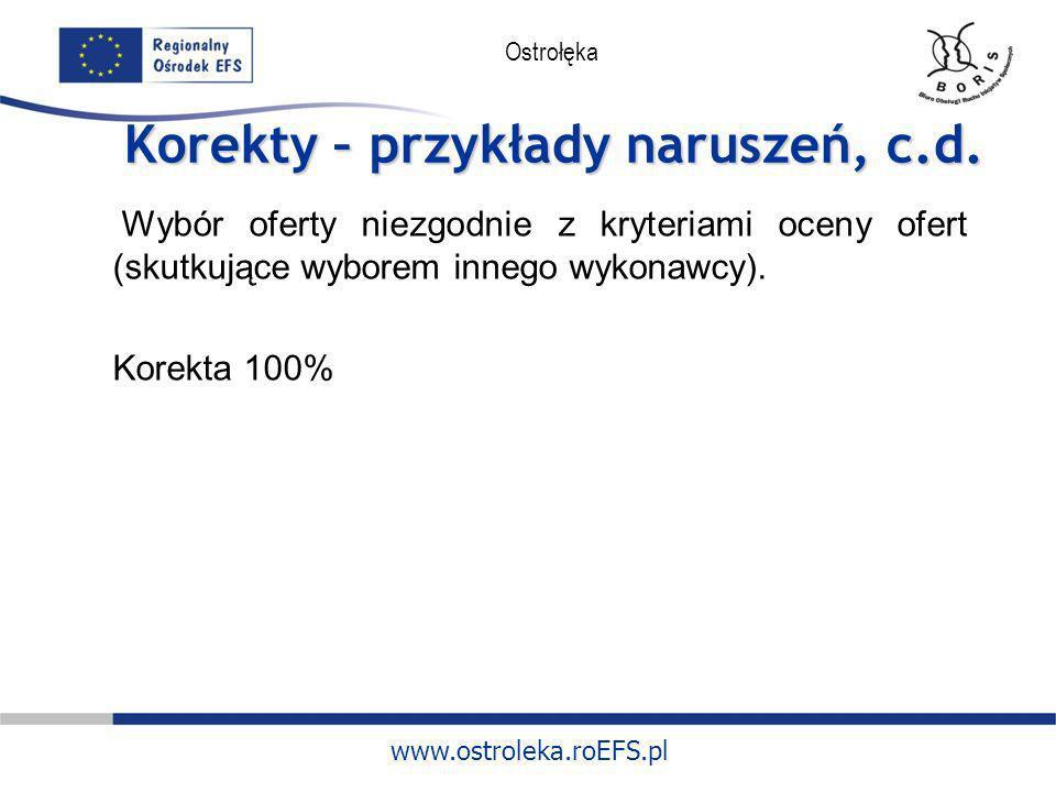 www.ostroleka.roEFS.pl Ostrołęka Korekty – przykłady naruszeń, c.d. Wybór oferty niezgodnie z kryteriami oceny ofert (skutkujące wyborem innego wykona