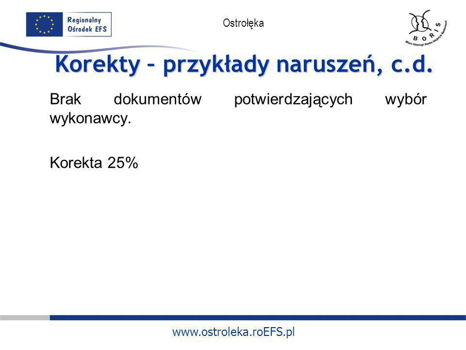 www.ostroleka.roEFS.pl Ostrołęka Korekty – przykłady naruszeń, c.d. Brak dokumentów potwierdzających wybór wykonawcy. Korekta 25%