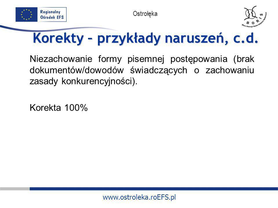 www.ostroleka.roEFS.pl Ostrołęka Korekty – przykłady naruszeń, c.d. Niezachowanie formy pisemnej postępowania (brak dokumentów/dowodów świadczących o