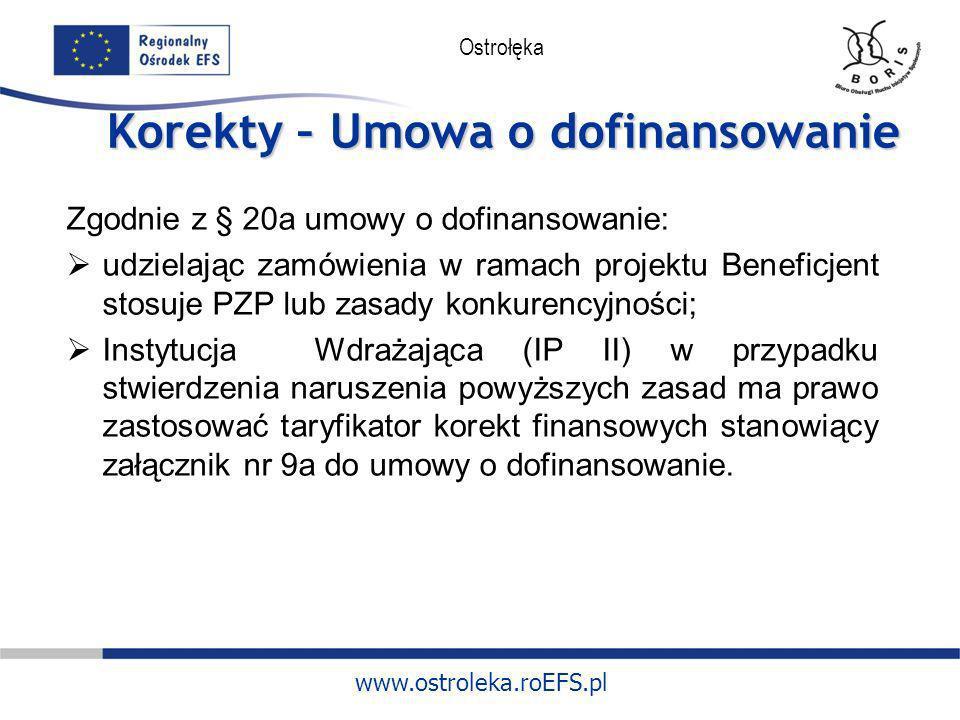 www.ostroleka.roEFS.pl Ostrołęka Korekty – informacje ogólne Korekty są wskaźnikami procentowymi obliczanymi jako iloczyn wskaźnika procentowego nałożonej korekty i wysokości faktycznych wydatków kwalifikowanych dla danego zamówienia; Jeżeli brak naruszenia w taryfikatorze – należy zastosować wskaźnik procentowy określony dla naruszenia o najbliższej rodzajowo kategorii naruszenia; W przypadku wystąpienia dwóch lub więcej liczby naruszeń, wartość korekty finansowej ustala się według wskaźnika o wyższej stawce procentowej; Wydatek, który został poniesiony z naruszeniem zasady konkurencyjności, ujęty w zatwierdzonym wniosku o płatność stanowi nieprawidłowośc podlegającą sprawozdawczości zgodnie z Zasadami informowania o nieprawidłowościach w ramach POKL.