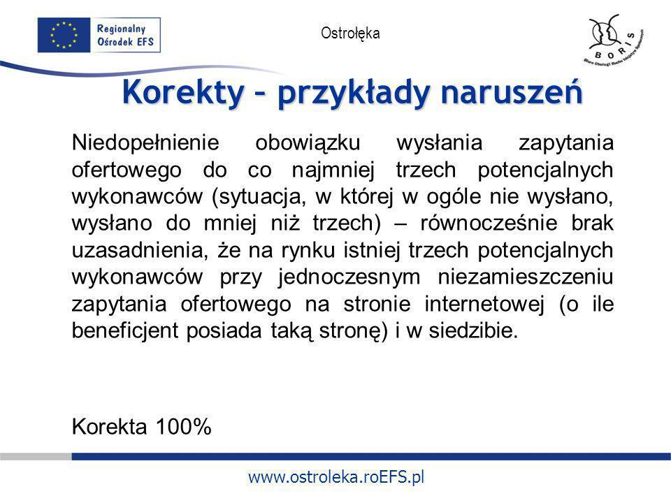 www.ostroleka.roEFS.pl Ostrołęka Korekty – przykłady naruszeń Niedopełnienie obowiązku wysłania zapytania ofertowego do co najmniej trzech potencjalny