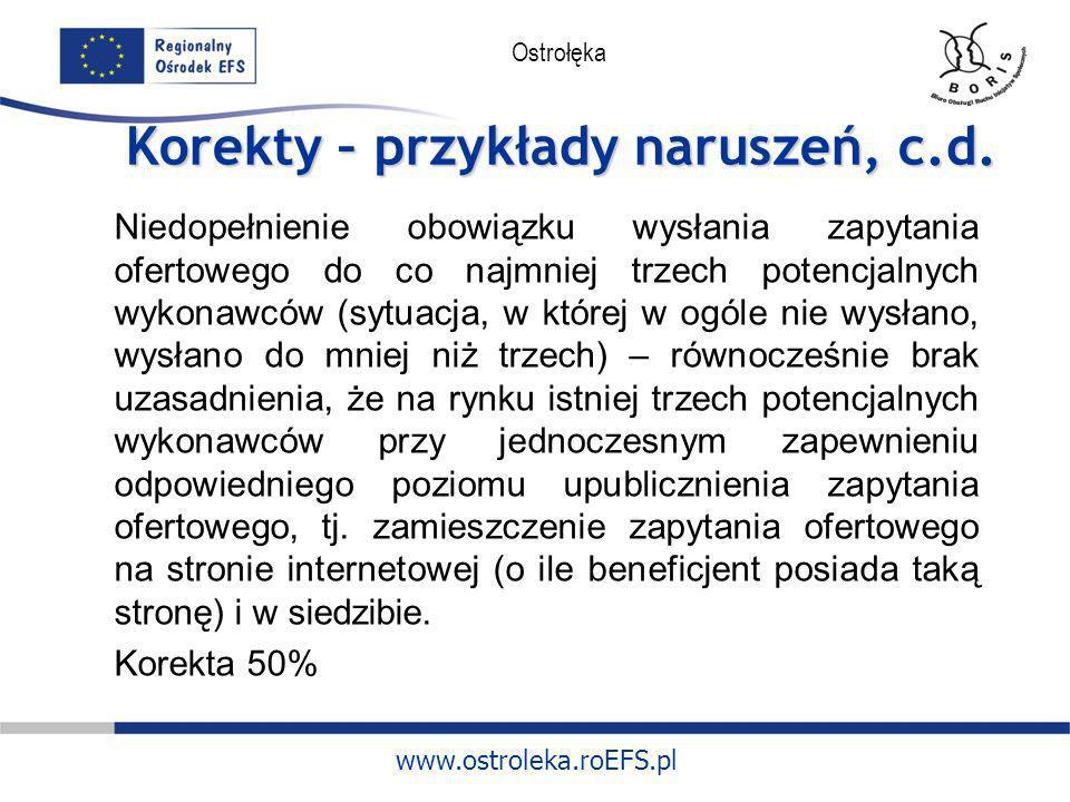 www.ostroleka.roEFS.pl Ostrołęka Korekty – przykłady naruszeń, c.d. Niedopełnienie obowiązku wysłania zapytania ofertowego do co najmniej trzech poten