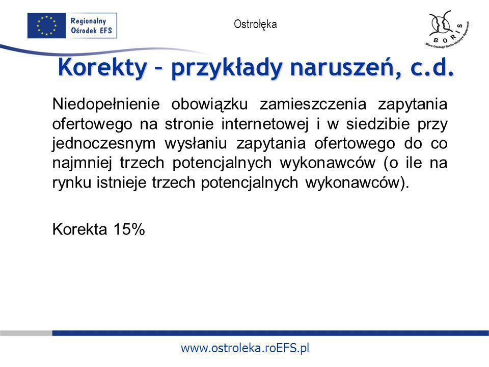 www.ostroleka.roEFS.pl Ostrołęka Korekty – przykłady naruszeń, c.d. Niedopełnienie obowiązku zamieszczenia zapytania ofertowego na stronie internetowe