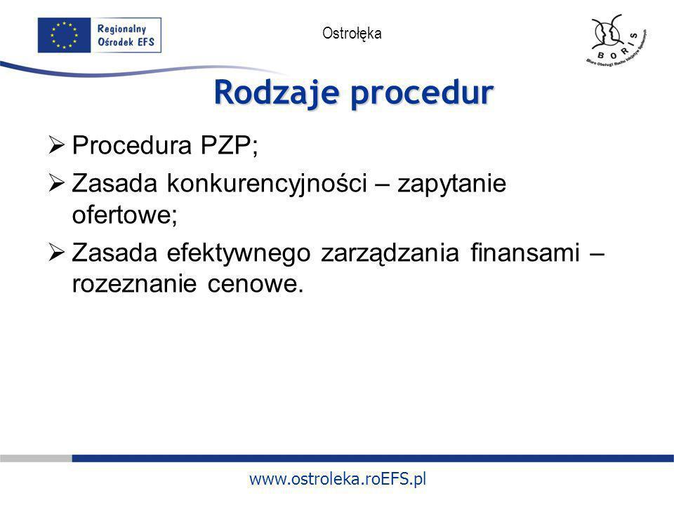 www.ostroleka.roEFS.pl Ostrołęka Rodzaje procedur Procedura PZP; Zasada konkurencyjności – zapytanie ofertowe; Zasada efektywnego zarządzania finansami – rozeznanie cenowe.