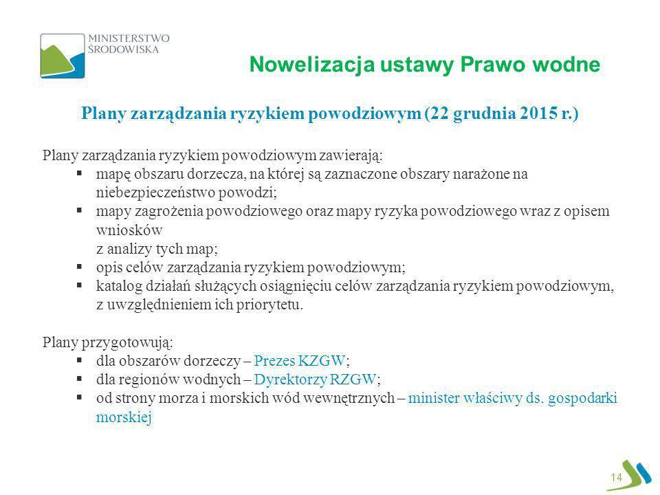 14 Plany zarządzania ryzykiem powodziowym (22 grudnia 2015 r.) Plany zarządzania ryzykiem powodziowym zawierają: mapę obszaru dorzecza, na której są z