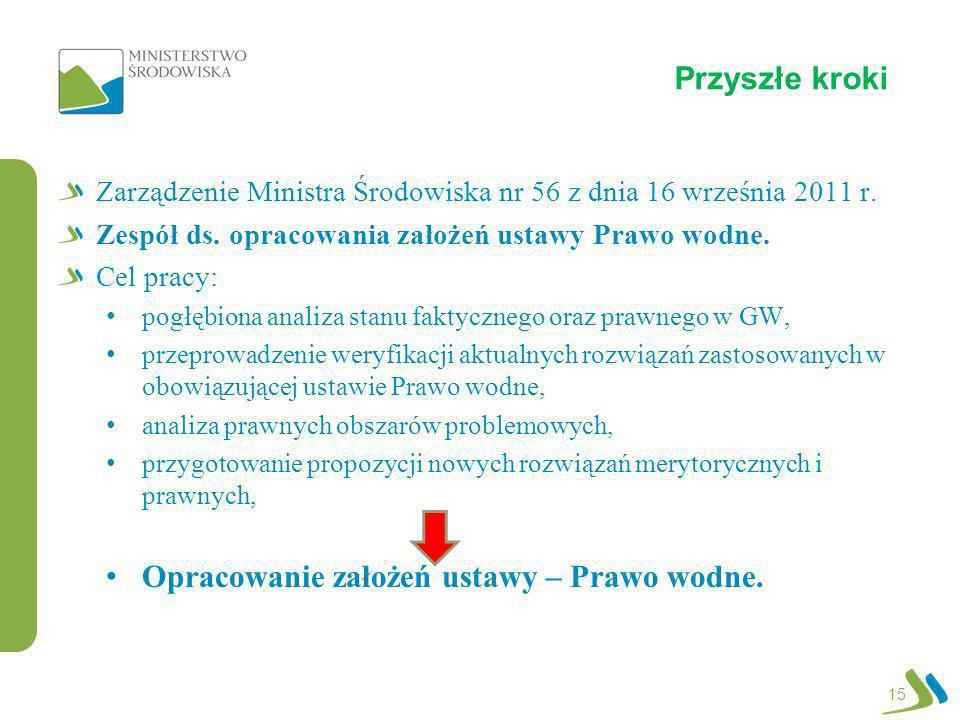 Przyszłe kroki Zarządzenie Ministra Środowiska nr 56 z dnia 16 września 2011 r. Zespół ds. opracowania założeń ustawy Prawo wodne. Cel pracy: pogłębio