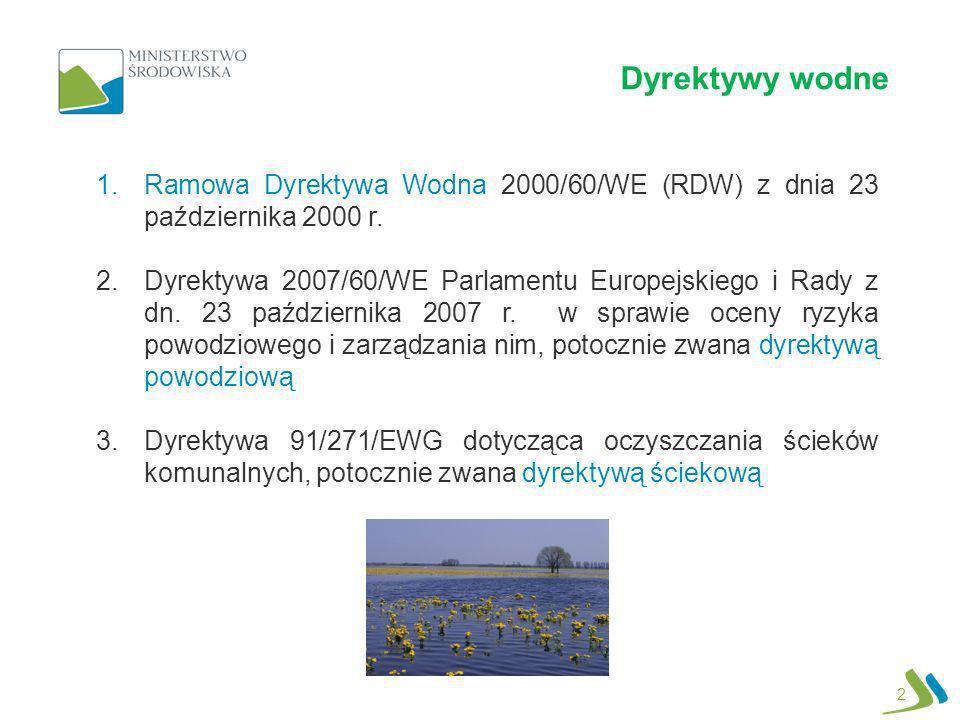 Dyrektywy wodne 2 1.Ramowa Dyrektywa Wodna 2000/60/WE (RDW) z dnia 23 października 2000 r. 2.Dyrektywa 2007/60/WE Parlamentu Europejskiego i Rady z dn