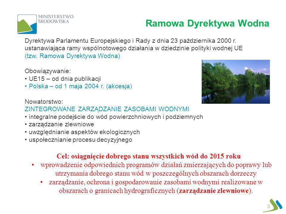 Ramowa Dyrektywa Wodna 3 Dyrektywa Parlamentu Europejskiego i Rady z dnia 23 października 2000 r. ustanawiająca ramy wspólnotowego działania w dziedzi