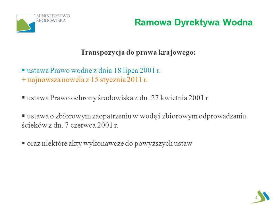 Ramowa Dyrektywa Wodna 4 Transpozycja do prawa krajowego: ustawa Prawo wodne z dnia 18 lipca 2001 r. + najnowsza nowela z 15 stycznia 2011 r. ustawa P