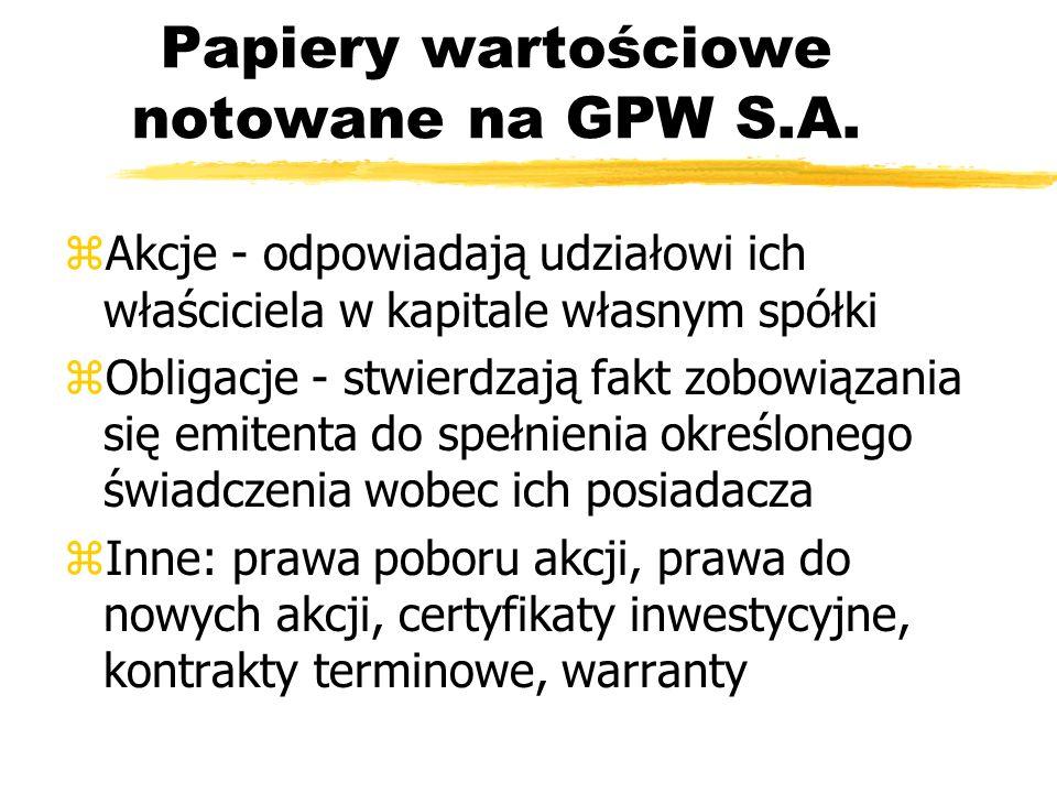 Papiery wartościowe notowane na GPW S.A. zAkcje - odpowiadają udziałowi ich właściciela w kapitale własnym spółki zObligacje - stwierdzają fakt zobowi