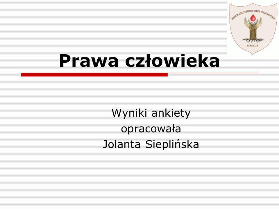 Prawa człowieka Wyniki ankiety opracowała Jolanta Sieplińska