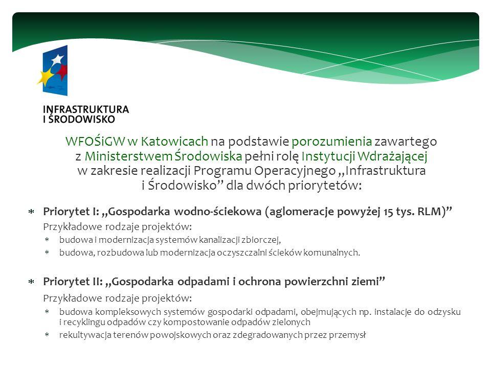 WFOŚiGW w Katowicach na podstawie porozumienia zawartego z Ministerstwem Środowiska pełni rolę Instytucji Wdrażającej w zakresie realizacji Programu Operacyjnego Infrastruktura i Środowisko dla dwóch priorytetów: Priorytet I: Gospodarka wodno-ściekowa (aglomeracje powyżej 15 tys.