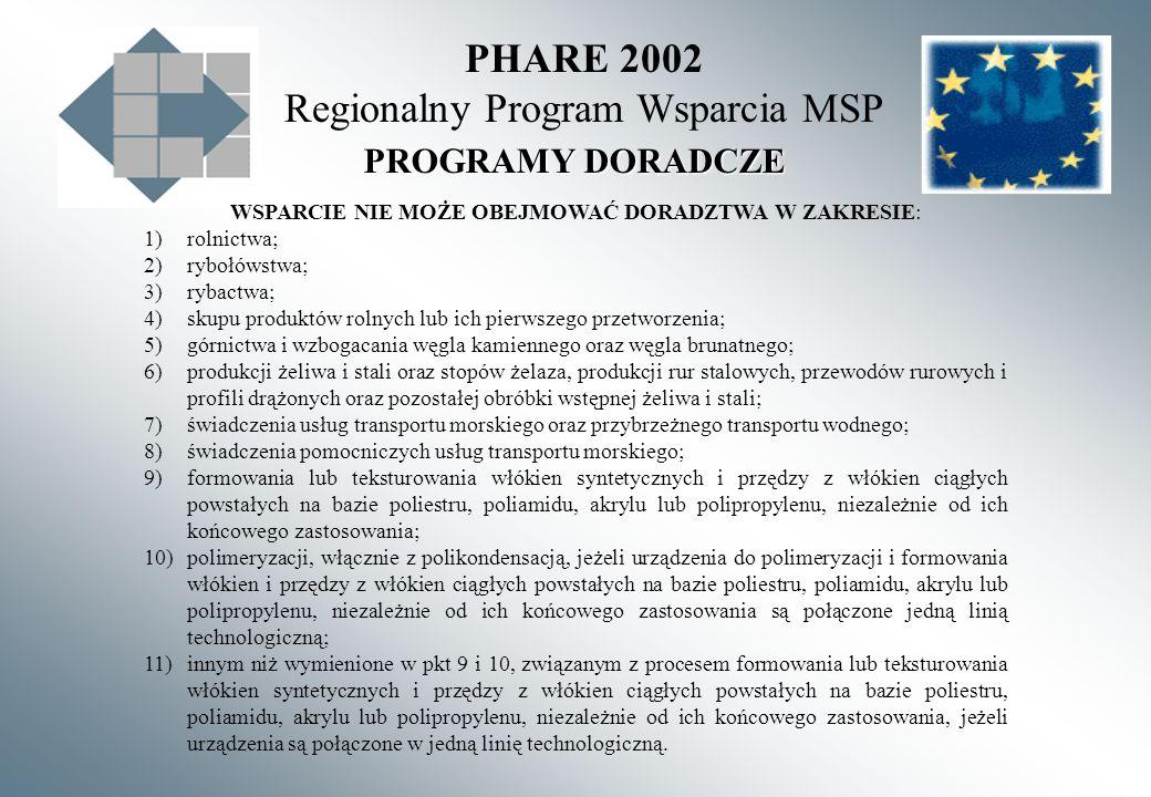 PHARE 2002 Regionalny Program Wsparcia MSP PROGRAMY DORADCZE WSPARCIE NIE MOŻE OBEJMOWAĆ DORADZTWA W ZAKRESIE: 1)rolnictwa; 2)rybołówstwa; 3)rybactwa;