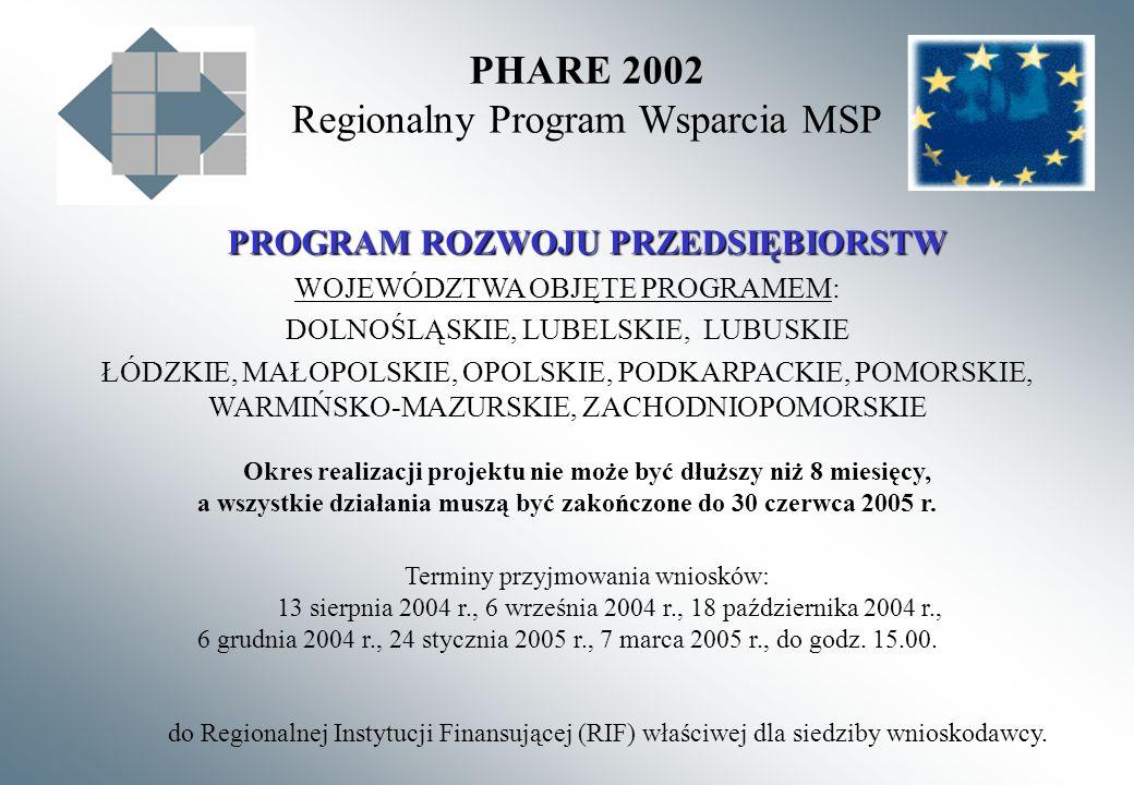 PHARE 2002 Regionalny Program Wsparcia MSP PROGRAM ROZWOJU PRZEDSIĘBIORSTW WOJEWÓDZTWA OBJĘTE PROGRAMEM: DOLNOŚLĄSKIE, LUBELSKIE, LUBUSKIE ŁÓDZKIE, MAŁOPOLSKIE, OPOLSKIE, PODKARPACKIE, POMORSKIE, WARMIŃSKO-MAZURSKIE, ZACHODNIOPOMORSKIE Okres realizacji projektu nie może być dłuższy niż 8 miesięcy, a wszystkie działania muszą być zakończone do 30 czerwca 2005 r.