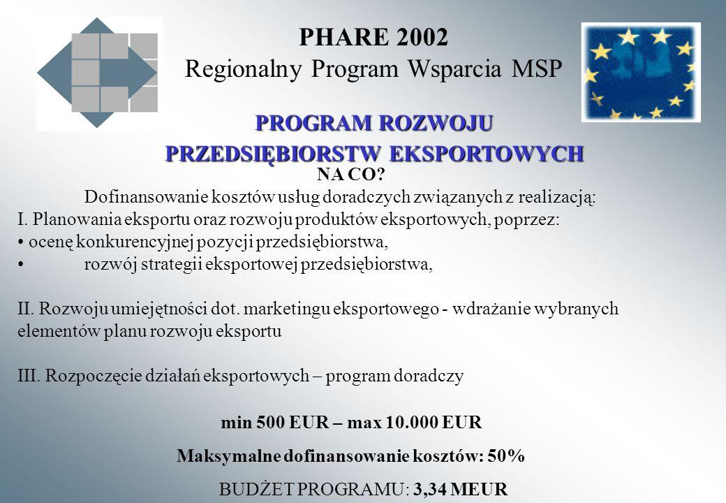 PHARE 2002 Regionalny Program Wsparcia MSP PROGRAM ROZWOJU PRZEDSIĘBIORSTW EKSPORTOWYCH NA CO? Dofinansowanie kosztów usług doradczych związanych z re