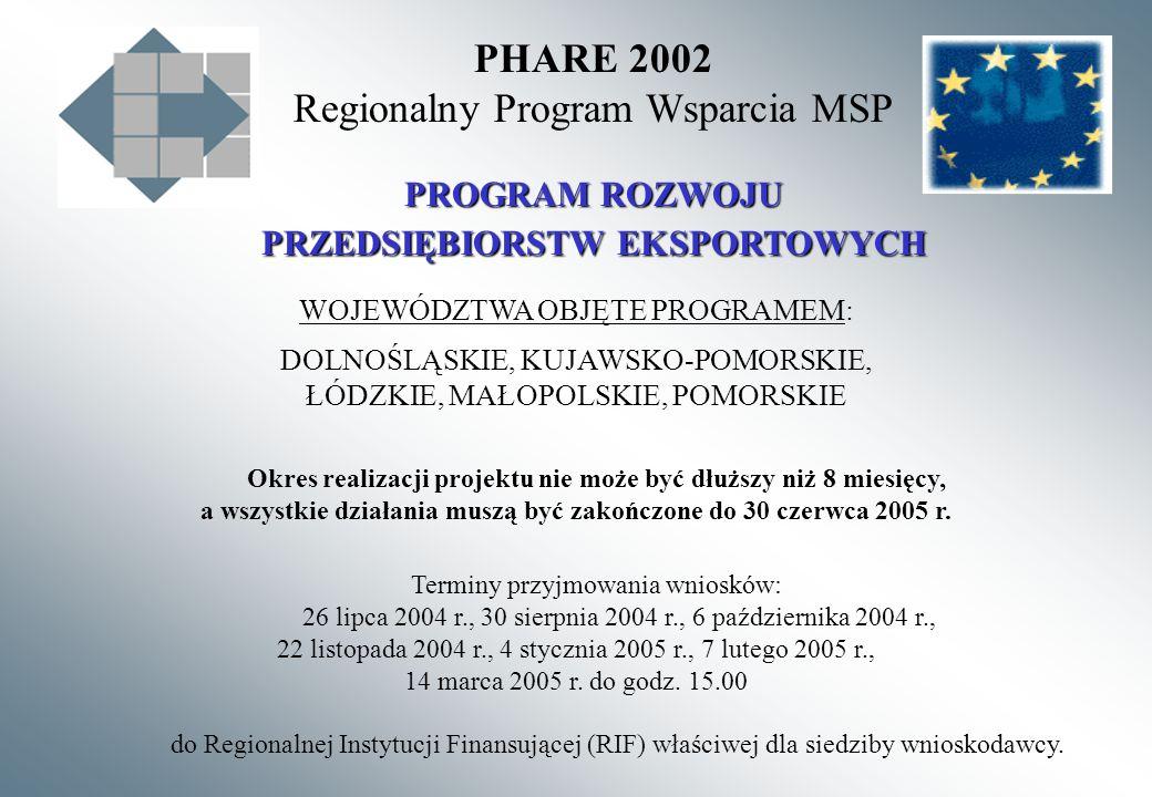 PHARE 2002 Regionalny Program Wsparcia MSP PROGRAM ROZWOJU PRZEDSIĘBIORSTW EKSPORTOWYCH WOJEWÓDZTWA OBJĘTE PROGRAMEM: DOLNOŚLĄSKIE, KUJAWSKO-POMORSKIE, ŁÓDZKIE, MAŁOPOLSKIE, POMORSKIE Okres realizacji projektu nie może być dłuższy niż 8 miesięcy, a wszystkie działania muszą być zakończone do 30 czerwca 2005 r.