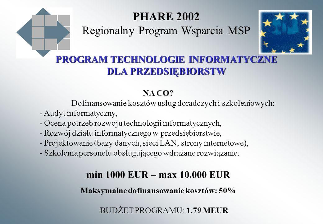 PHARE 2002 Regionalny Program Wsparcia MSP PROGRAM TECHNOLOGIE INFORMATYCZNE DLA PRZEDSIĘBIORSTW NA CO? Dofinansowanie kosztów usług doradczych i szko