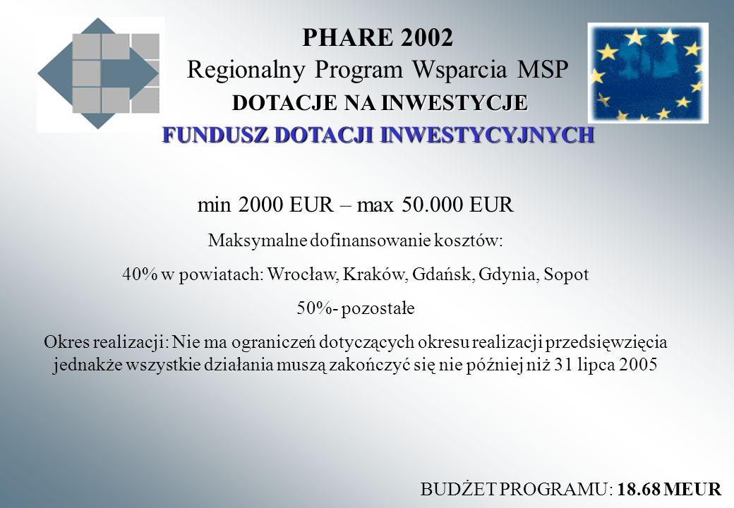 PHARE 2002 Regionalny Program Wsparcia MSP FUNDUSZ DOTACJI INWESTYCYJNYCH DOTACJE NA INWESTYCJE BUDŻET PROGRAMU: 18.68 MEUR min 2000 EUR – max 50.000 EUR Maksymalne dofinansowanie kosztów: 40% w powiatach: Wrocław, Kraków, Gdańsk, Gdynia, Sopot 50%- pozostałe Okres realizacji: Nie ma ograniczeń dotyczących okresu realizacji przedsięwzięcia jednakże wszystkie działania muszą zakończyć się nie później niż 31 lipca 2005