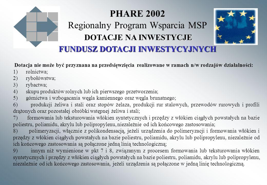 PHARE 2002 Regionalny Program Wsparcia MSP FUNDUSZ DOTACJI INWESTYCYJNYCH DOTACJE NA INWESTYCJE Dotacja nie może być przyznana na przedsięwzięcia real