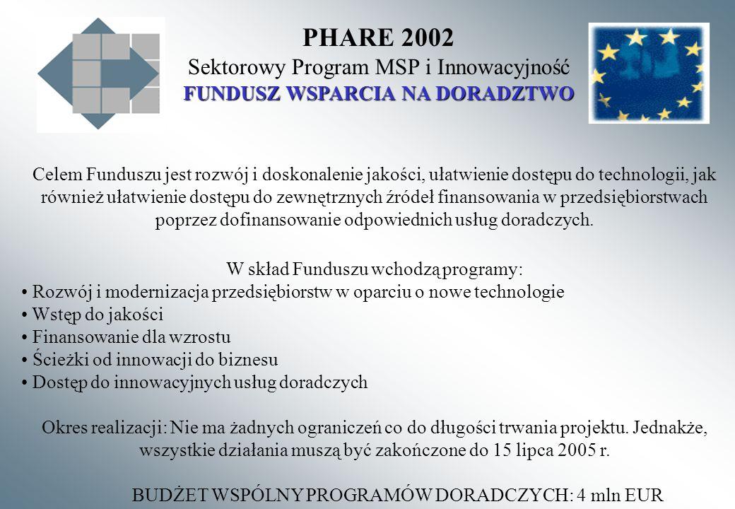 PHARE 2002 Sektorowy Program MSP i Innowacyjność FUNDUSZ WSPARCIA NA DORADZTWO Celem Funduszu jest rozwój i doskonalenie jakości, ułatwienie dostępu do technologii, jak również ułatwienie dostępu do zewnętrznych źródeł finansowania w przedsiębiorstwach poprzez dofinansowanie odpowiednich usług doradczych.