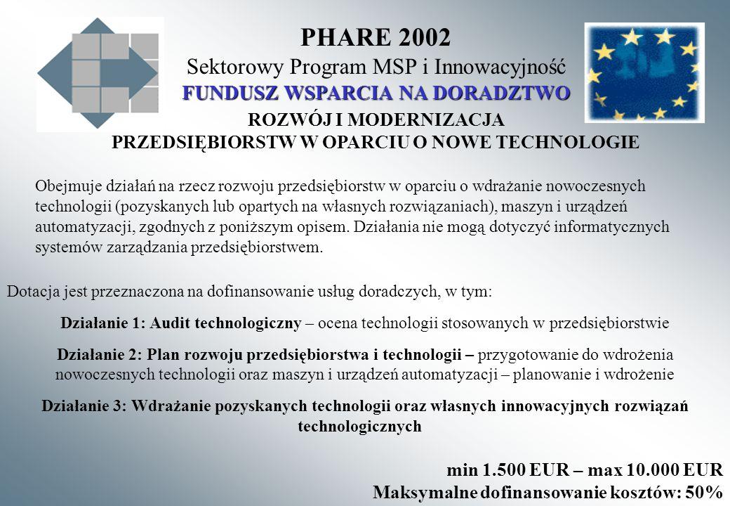PHARE 2002 Sektorowy Program MSP i Innowacyjność FUNDUSZ WSPARCIA NA DORADZTWO Obejmuje działań na rzecz rozwoju przedsiębiorstw w oparciu o wdrażanie nowoczesnych technologii (pozyskanych lub opartych na własnych rozwiązaniach), maszyn i urządzeń automatyzacji, zgodnych z poniższym opisem.
