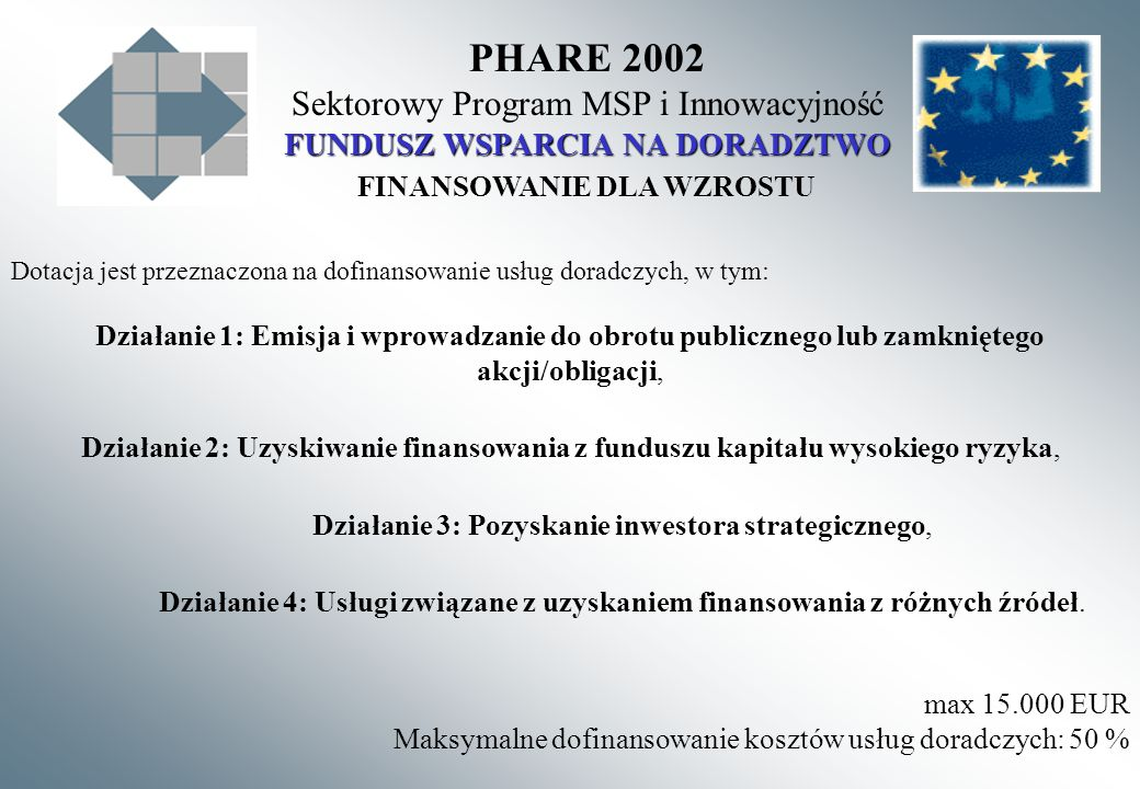 PHARE 2002 Sektorowy Program MSP i Innowacyjność FUNDUSZ WSPARCIA NA DORADZTWO FINANSOWANIE DLA WZROSTU Dotacja jest przeznaczona na dofinansowanie usług doradczych, w tym: Działanie 1: Emisja i wprowadzanie do obrotu publicznego lub zamkniętego akcji/obligacji, Działanie 2: Uzyskiwanie finansowania z funduszu kapitału wysokiego ryzyka, Działanie 3: Pozyskanie inwestora strategicznego, Działanie 4: Usługi związane z uzyskaniem finansowania z różnych źródeł.